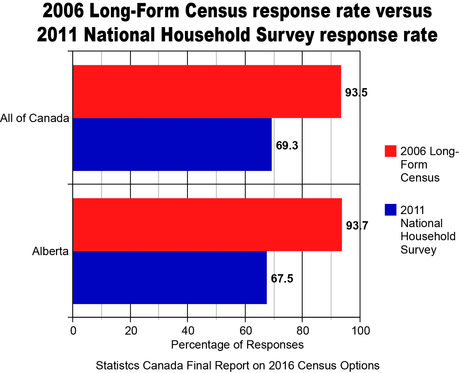 mandatory long form census forms - HD1544×1253